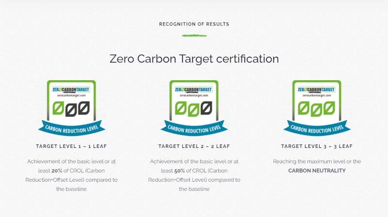 carbon neutral certificazione foglioline